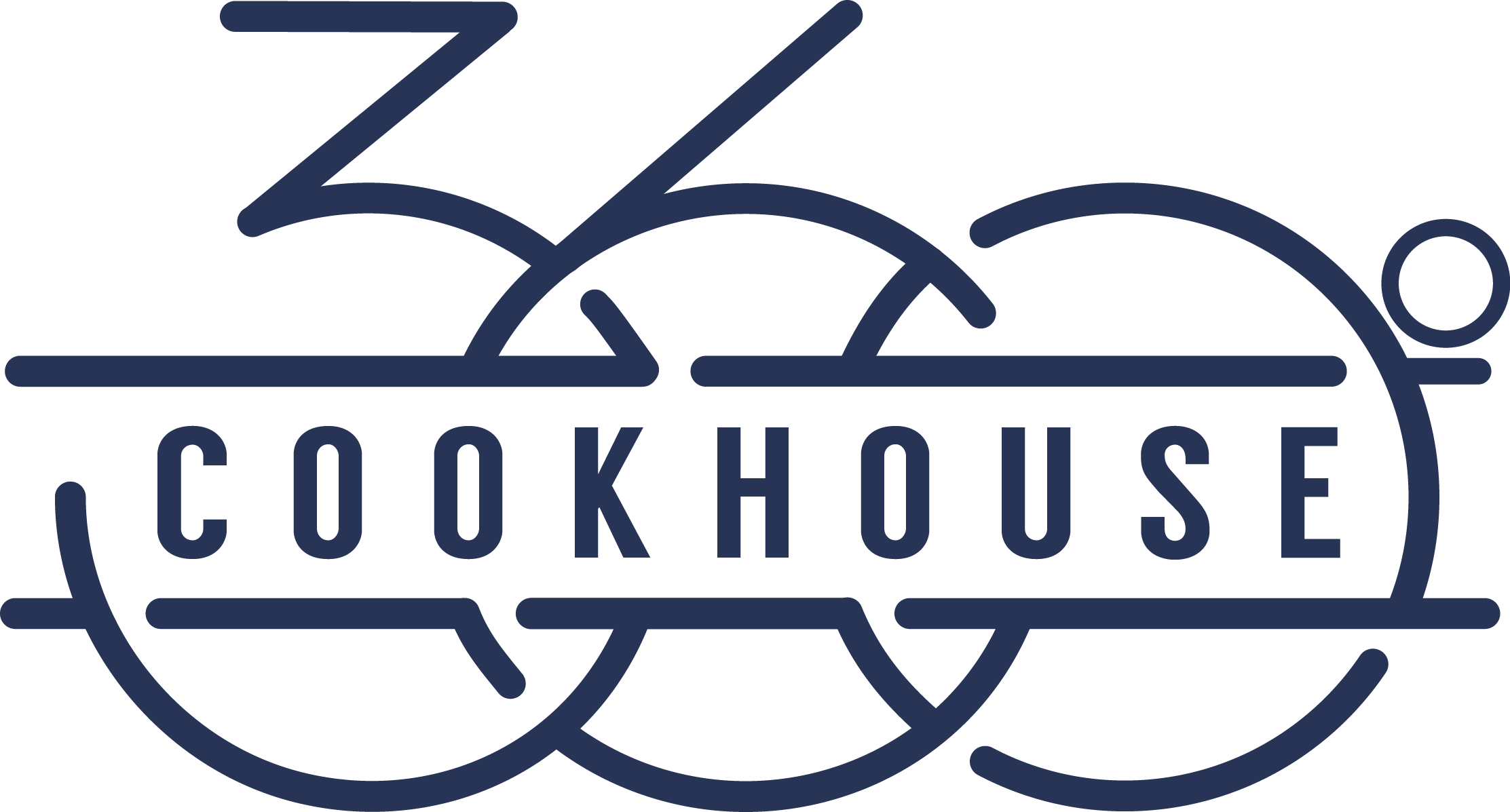 360 Cookhouse